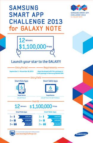 Samsung Smart App Challenge 2013 po raz drugi!