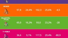 infografika_ranking_teleopolis